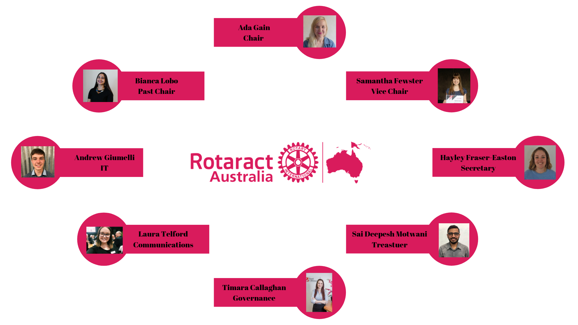 Ada Gain Chair Rotaract Australia (1)